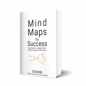 Mind Map for Success
