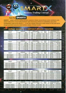 Read more about the article SmartX Business Trading Concept – NET89 Mitra Upgrade atau Top UP
