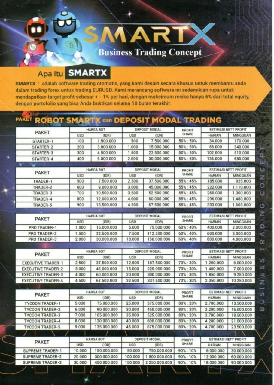 You are currently viewing SmartX Business Trading Concept – NET89 Mitra Upgrade atau Top UP